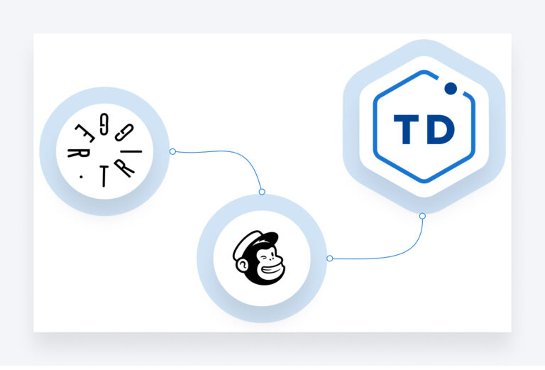 zapier crm integrations helps you sync client data between TaxDome and Mainchimp