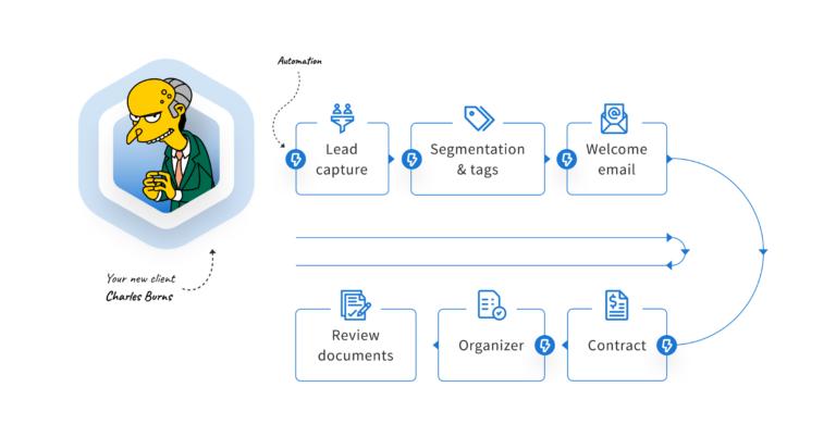 cpa new client checklist scheme