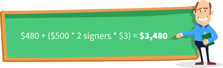knowledge based authentication vendors: RightSignature will cost you $3,480 per year